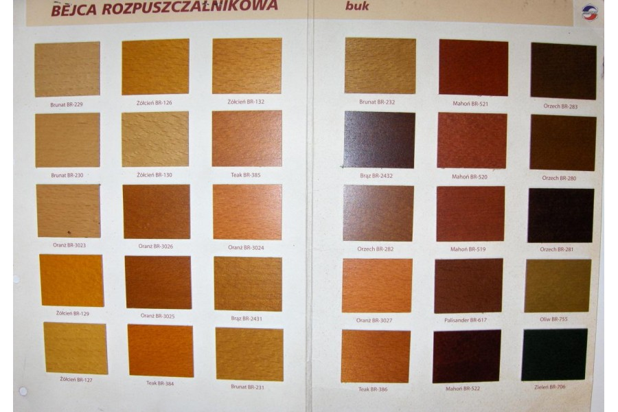 Kolorystyka Wybarwień Drewna